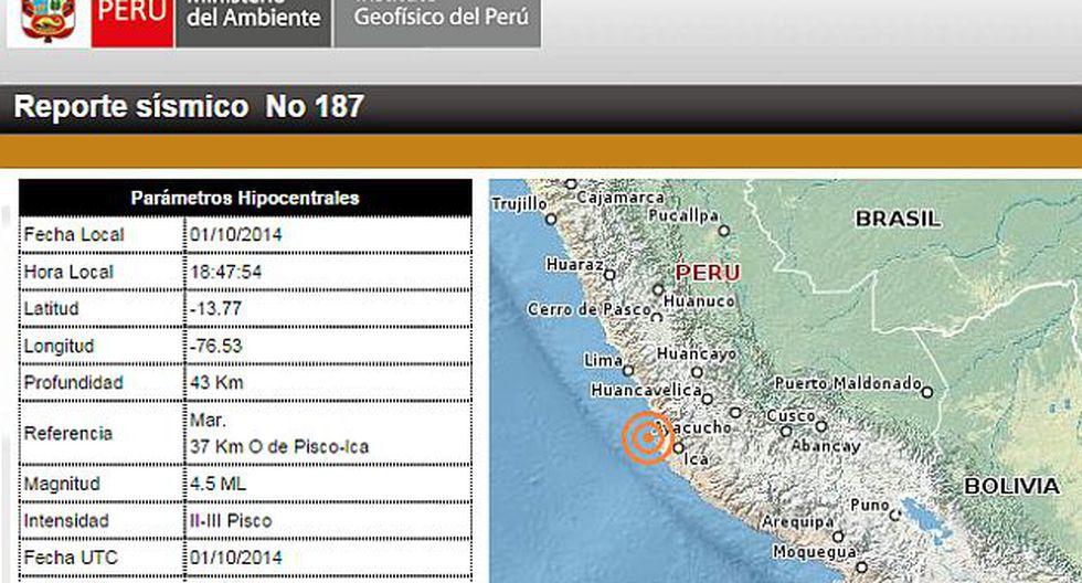 Datos del Instituto Geofísico del Perú (Foto: IGP)