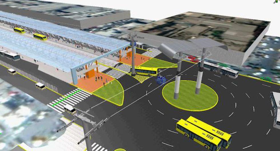 Jorge Muñoz y el Ministerio de Vivienda, Construcción y Saneamiento (MVCS) firmaron un acta de transferencia de facultades para que la comuna metropolitana desarrolle proyectos de dos teleféricos. (Foto: Protransporte)