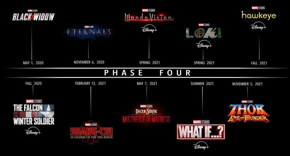 Disney rodará en Canarias una de sus nuevas películas del Universo Cinematográfico de Marvel. (Foto: Marvel Studios)