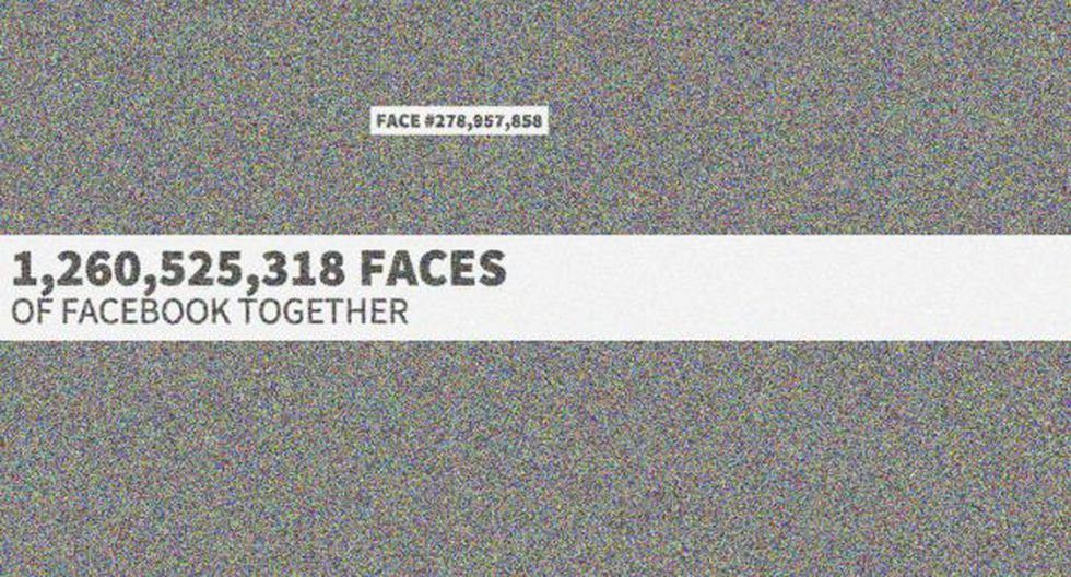(Foto: The faces of Facebook)