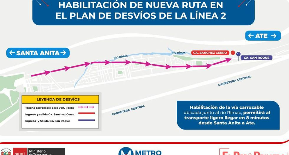 La vía alterna permitirá que los vehículos se trasladen desde la urbanización San Roque, en Ate, hasta el distrito de Santa Anita en solo 8 minutos. (AATE)