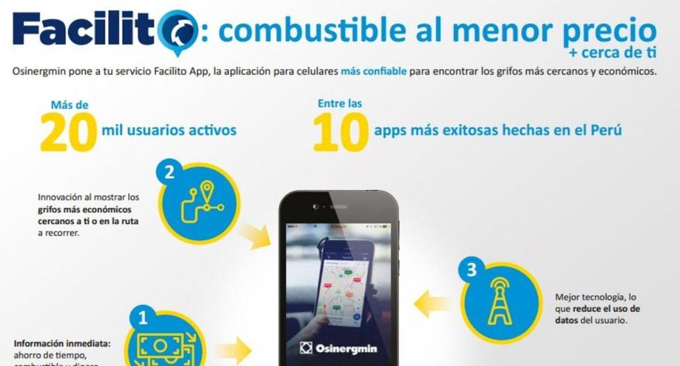 Una aplicación de Osinergmin para ahorrar en el combustible (Foto: Facilito)