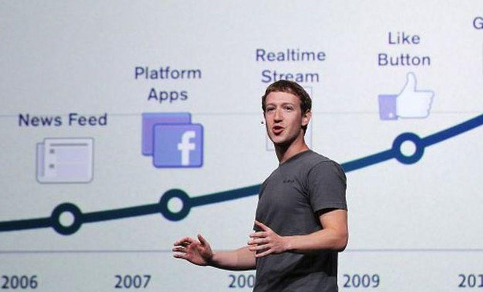 7 cosas que debes saber de la entrada de Facebook a la bolsa
